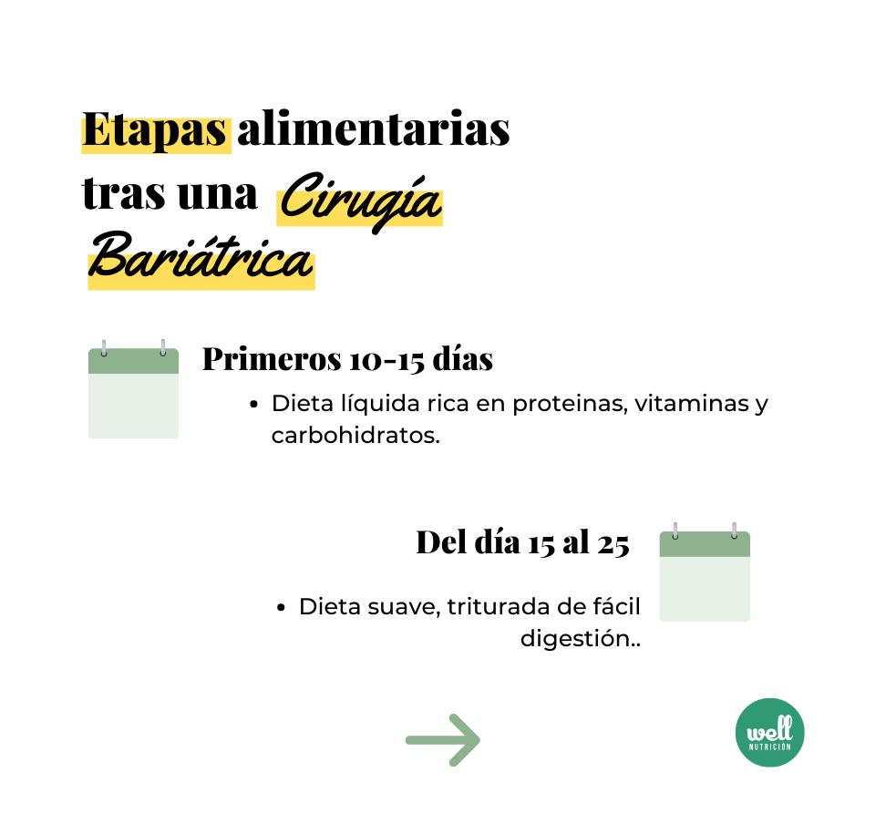 expertos-nutricion-bariátrica