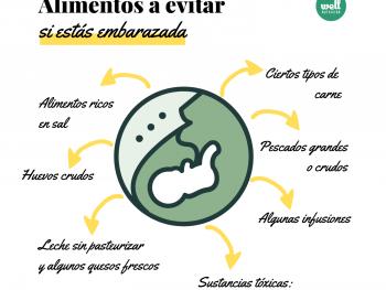 alimentos_prohibidos_embarazo